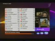 Сирушо объявляет результаты голосования в Армении